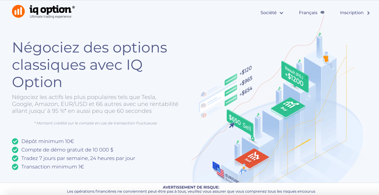 Quand trader aux options binaires ?