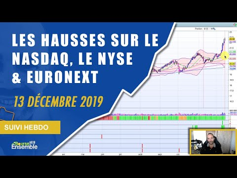 le day-trading sarrête