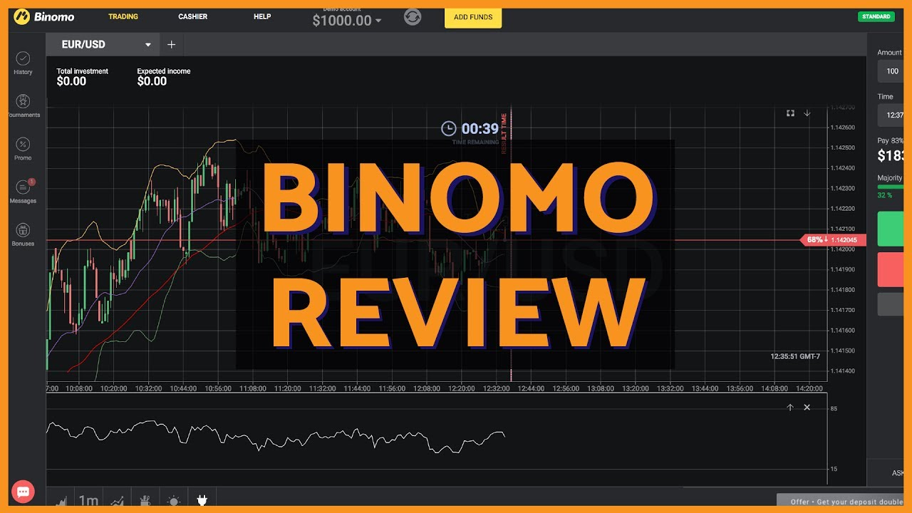 Options binaires Bitcoin / Best Brokers in Review - hotelsunvalley.fr